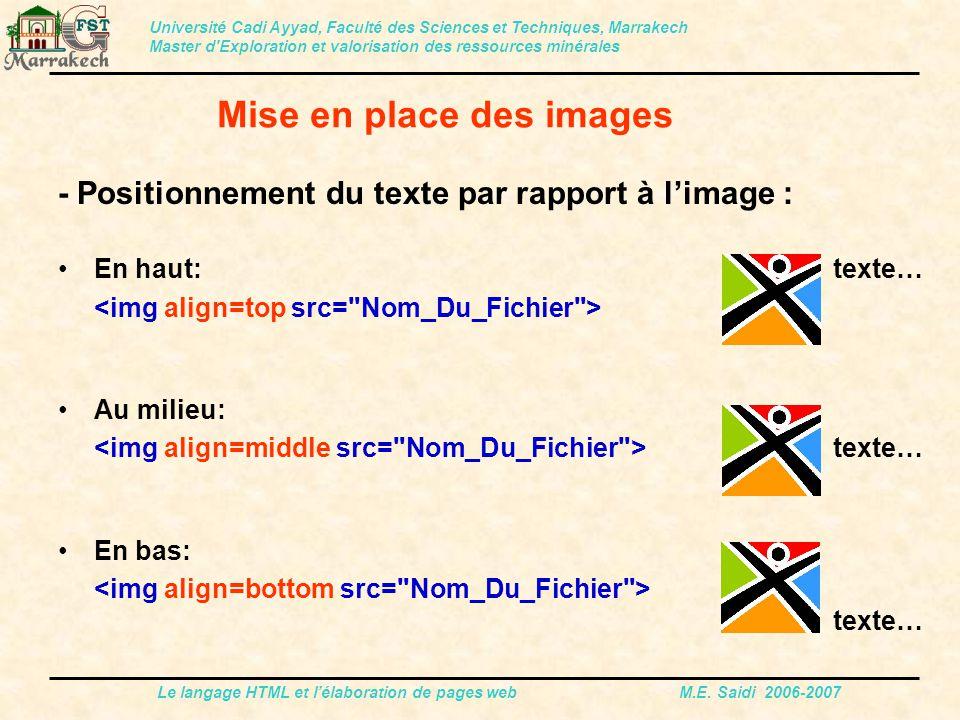Le langage HTML et l'élaboration de pages web M.E. Saidi 2006-2007 - Positionnement du texte par rapport à l'image : En haut: texte… Au milieu: texte…
