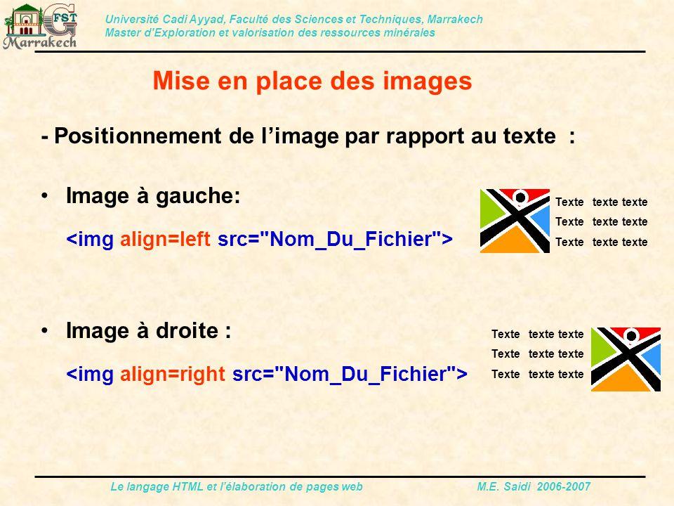Le langage HTML et l'élaboration de pages web M.E. Saidi 2006-2007 - Positionnement de l'image par rapport au texte : Image à gauche: Image à droite :