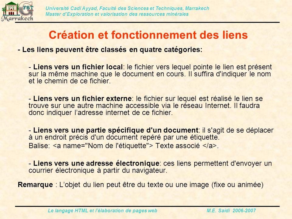 Le langage HTML et l'élaboration de pages web M.E. Saidi 2006-2007 - Les liens peuvent être classés en quatre catégories: - Liens vers un fichier loca