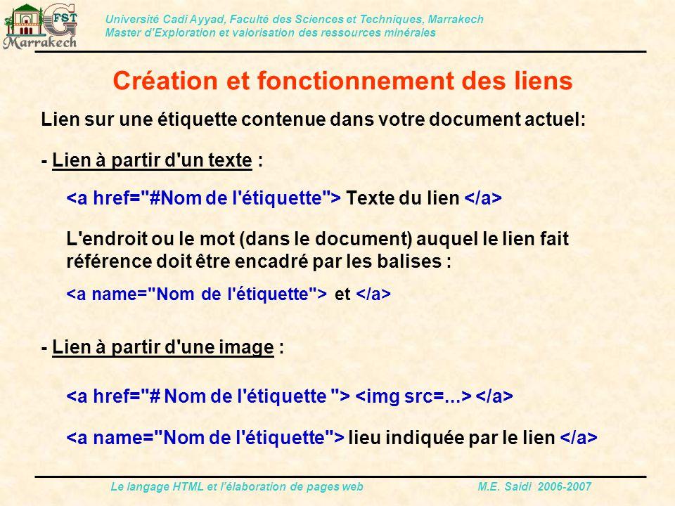 Le langage HTML et l'élaboration de pages web M.E. Saidi 2006-2007 Lien sur une étiquette contenue dans votre document actuel: - Lien à partir d'un te