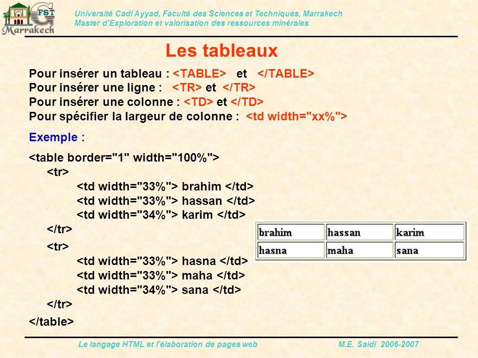 Le langage HTML et l'élaboration de pages web M.E. Saidi 2006-2007 Pour insérer un tableau : et Pour insérer une ligne : et Pour insérer une colonne :