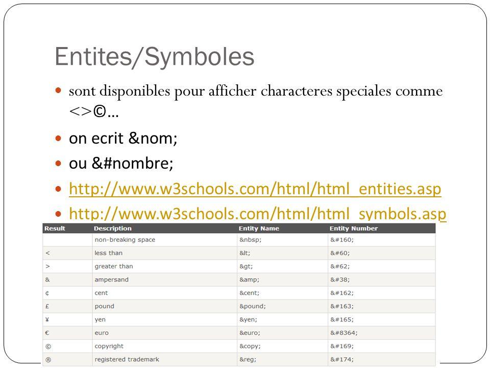 Entites/Symboles sont disponibles pour afficher characteres speciales comme <> ©… on ecrit &nom; ou &#nombre; http://www.w3schools.com/html/html_entities.asp http://www.w3schools.com/html/html_symbols.asp
