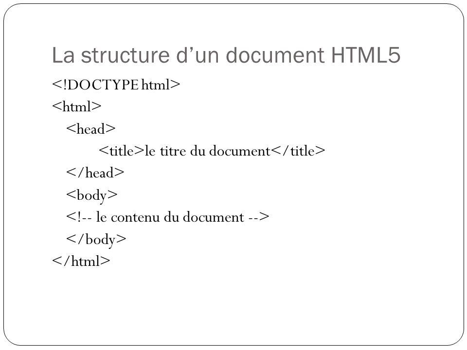 La structure d'un document HTML5 le titre du document