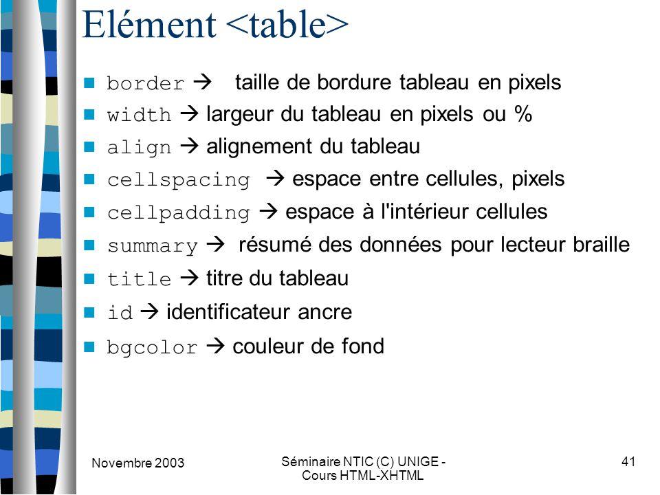 Novembre 2003 Séminaire NTIC (C) UNIGE - Cours HTML-XHTML 41 Elément border  taille de bordure tableau en pixels width  largeur du tableau en pixel