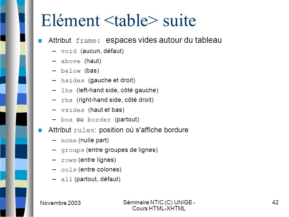 Novembre 2003 Séminaire NTIC (C) UNIGE - Cours HTML-XHTML 42 Elément suite Attribut frame: espaces vides autour du tableau – void (aucun, défaut) – above (haut) – below (bas) – hsides (gauche et droit) – lhs (left-hand side, côté gauche) – rhs (right-hand side, côté droit) – vsides (haut et bas) – box ou border (partout) Attribut rules : position où s affiche bordure – none (nulle part) – groups (entre groupes de lignes) – rows (entre lignes) – cols (entre colones) – all (partout, défaut)
