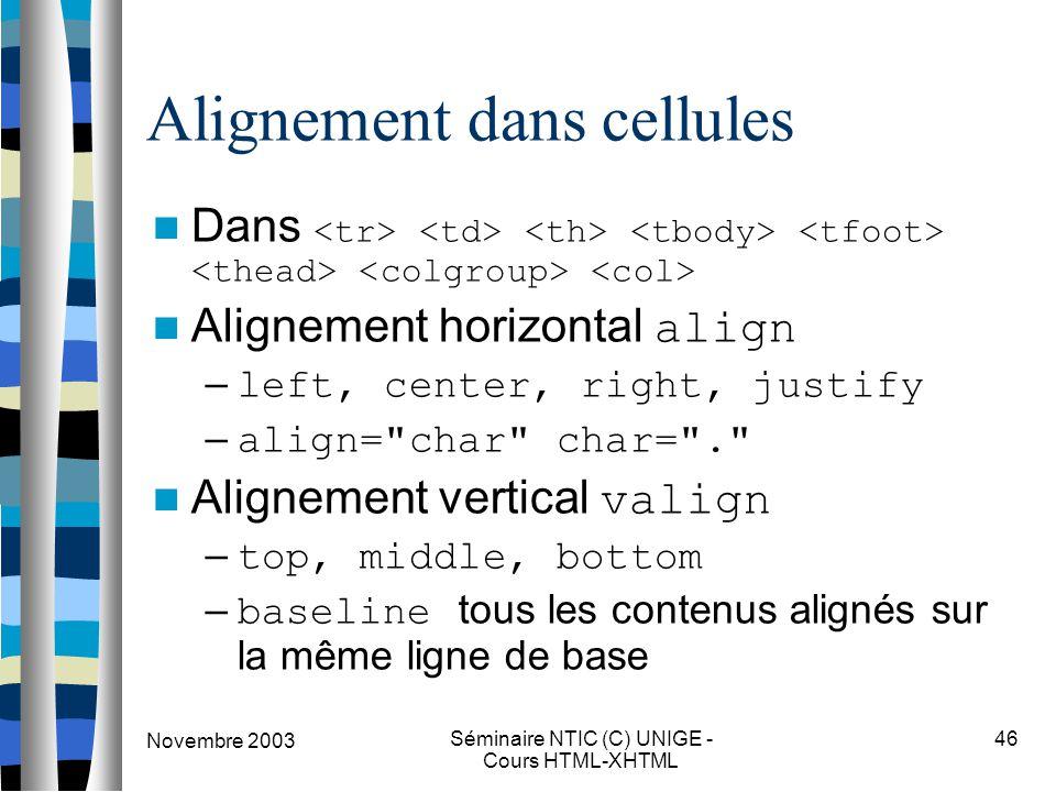 Novembre 2003 Séminaire NTIC (C) UNIGE - Cours HTML-XHTML 46 Alignement dans cellules Dans Alignement horizontal align – left, center, right, justify