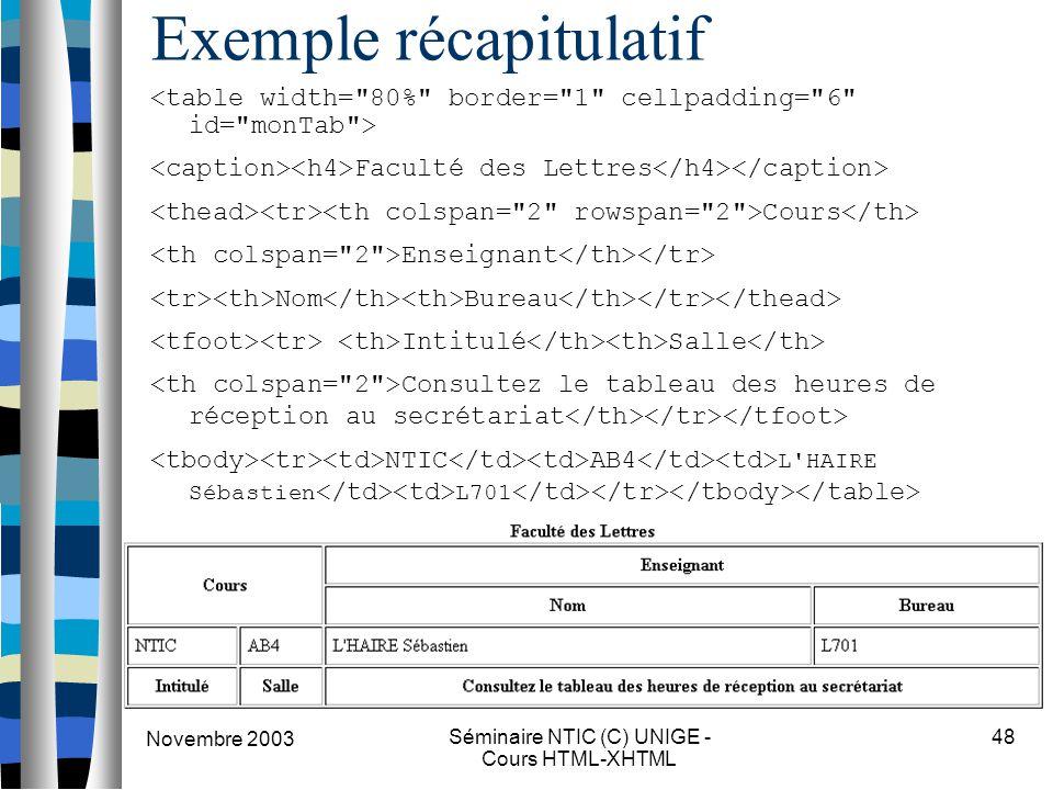 Novembre 2003 Séminaire NTIC (C) UNIGE - Cours HTML-XHTML 48 Exemple récapitulatif Faculté des Lettres Cours Enseignant Nom Bureau Intitulé Salle Consultez le tableau des heures de réception au secrétariat NTIC AB4 L HAIRE Sébastien L701