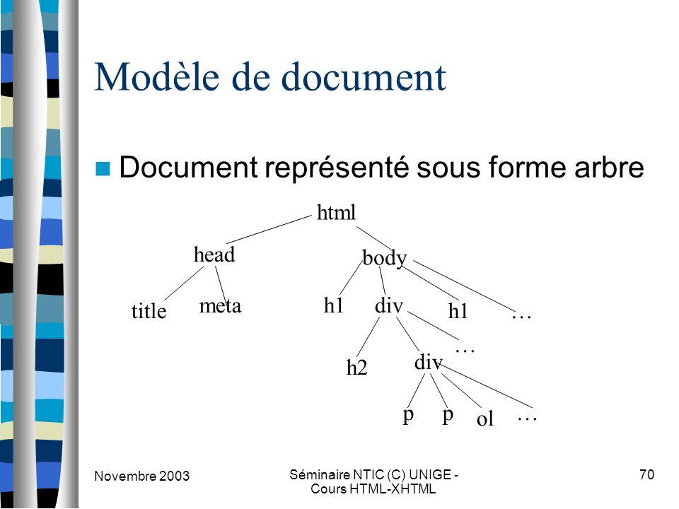 Novembre 2003 Séminaire NTIC (C) UNIGE - Cours HTML-XHTML 70 Modèle de document Document représenté sous forme arbre html head body title meta … div h2 h1 div pp ol … …