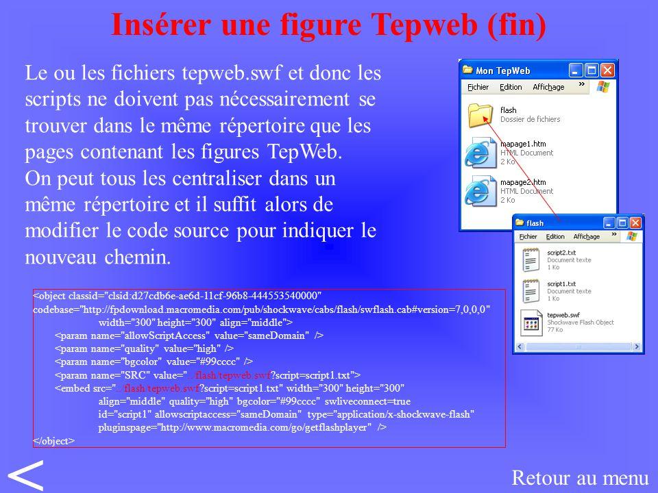 Le ou les fichiers tepweb.swf et donc les scripts ne doivent pas nécessairement se trouver dans le même répertoire que les pages contenant les figures TepWeb.