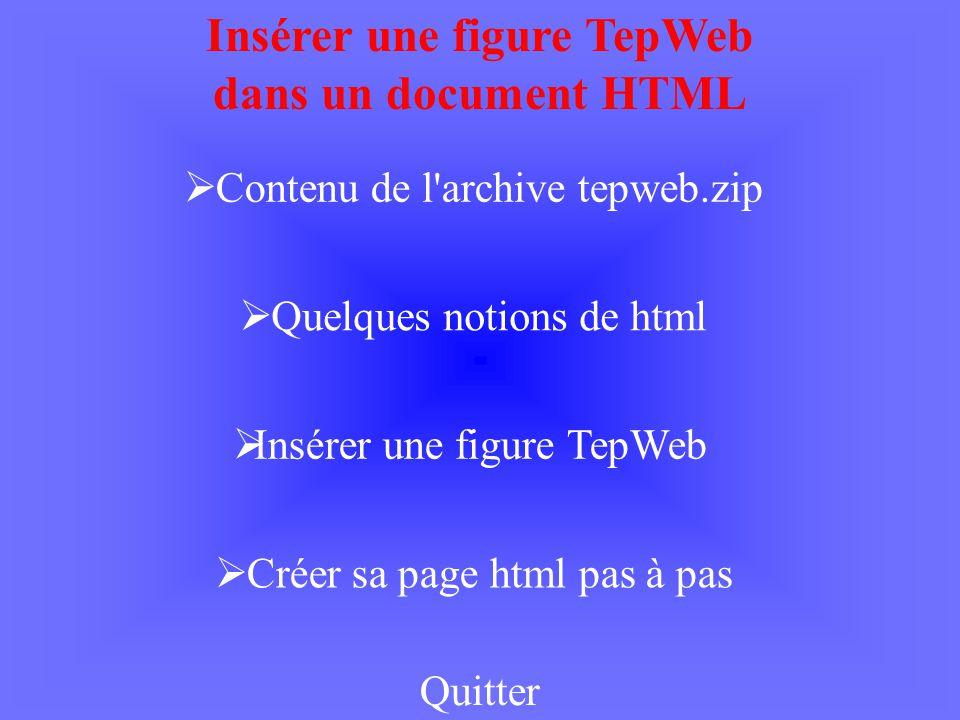  Contenu de l archive tepweb.zip Contenu de l archive tepweb.zip  Quelques notions de html Quelques notions de html  Insérer une figure TepWeb Insérer une figure TepWeb  Créer sa page html pas à pas Créer sa page html pas à pas Quitter Insérer une figure TepWeb dans un document HTML