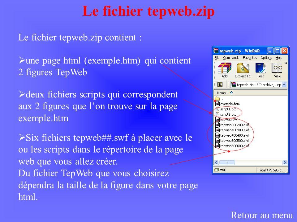 Le fichier tepweb.zip contient :  une page html (exemple.htm) qui contient 2 figures TepWeb  deux fichiers scripts qui correspondent aux 2 figures que l'on trouve sur la page exemple.htm  Six fichiers tepweb##.swf à placer avec le ou les scripts dans le répertoire de la page web que vous allez créer.
