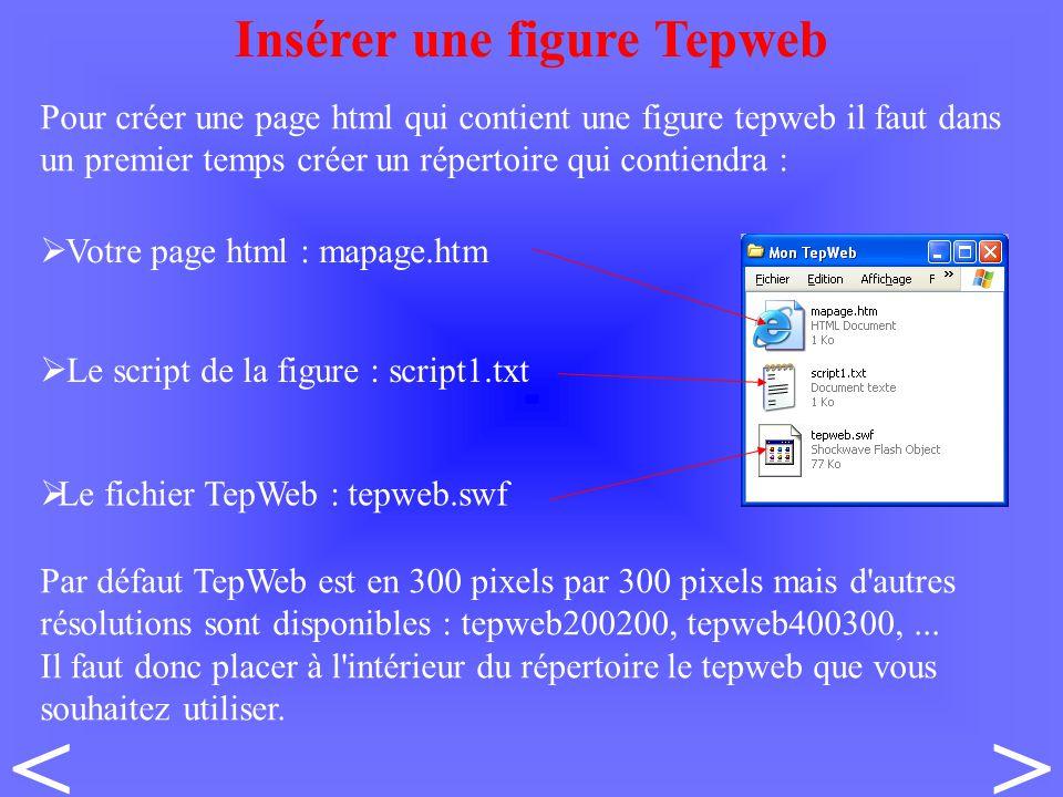 Pour créer une page html qui contient une figure tepweb il faut dans un premier temps créer un répertoire qui contiendra :  Votre page html : mapage.htm  Le script de la figure : script1.txt  Le fichier TepWeb : tepweb.swf Insérer une figure Tepweb Par défaut TepWeb est en 300 pixels par 300 pixels mais d autres résolutions sont disponibles : tepweb200200, tepweb400300,...