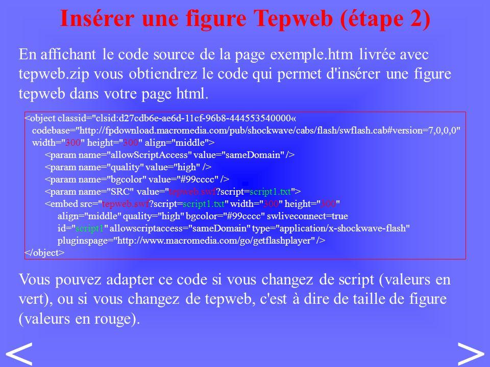 En affichant le code source de la page exemple.htm livrée avec tepweb.zip vous obtiendrez le code qui permet d insérer une figure tepweb dans votre page html.