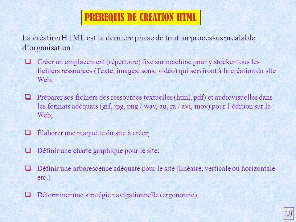 PREREQUIS DE CREATION HTML La création HTML est la dernière phase de tout un processus préalable d'organisation :  Créer un emplacement (répertoire)