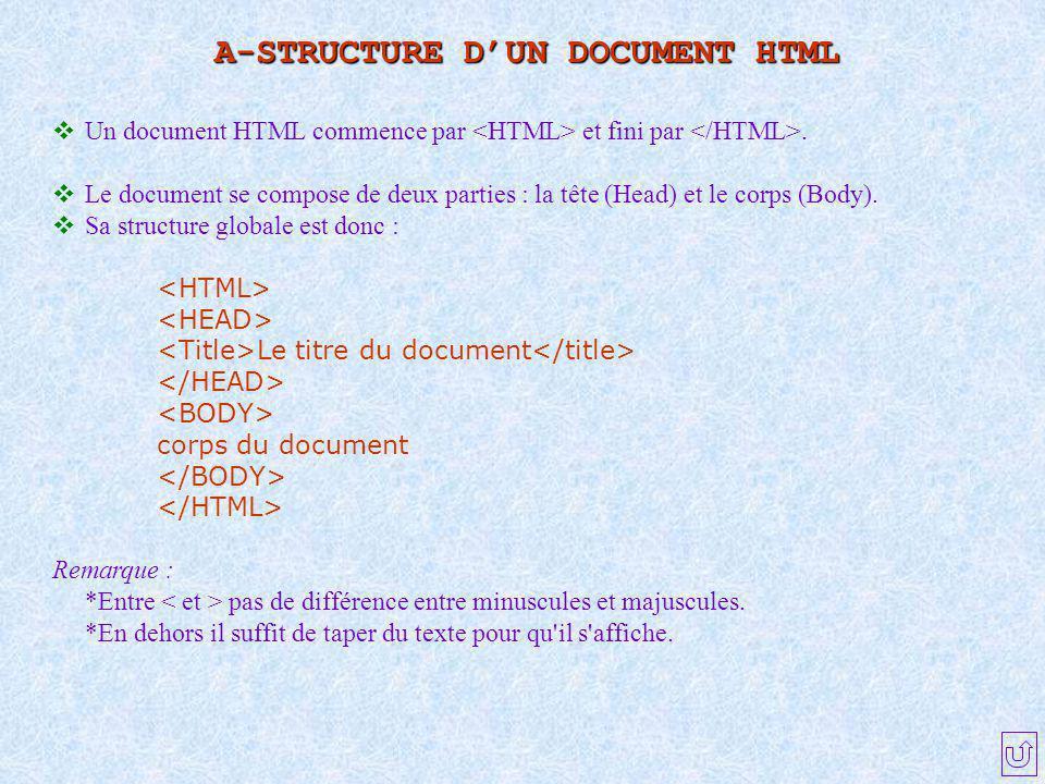 A-STRUCTURE D'UN DOCUMENT HTML  Un document HTML commence par et fini par.  Le document se compose de deux parties : la tête (Head) et le corps (Bod