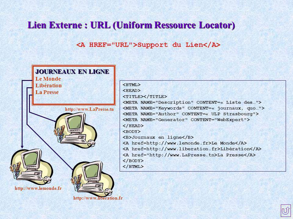 Lien Externe : URL (Uniform Ressource Locator) Support du Lien JOURNEAUX EN LIGNE Le Monde Libération La Presse … Journaux en ligne Le Monde Libératio