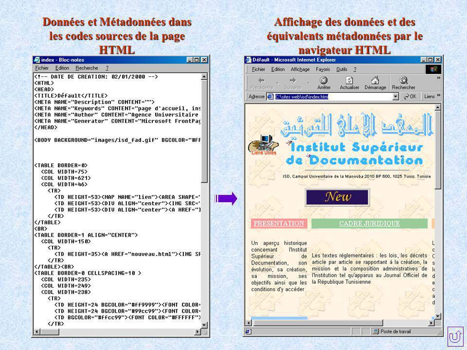 Données et Métadonnées dans les codes sources de la page HTML Affichage des données et des équivalents métadonnées par le navigateur HTML