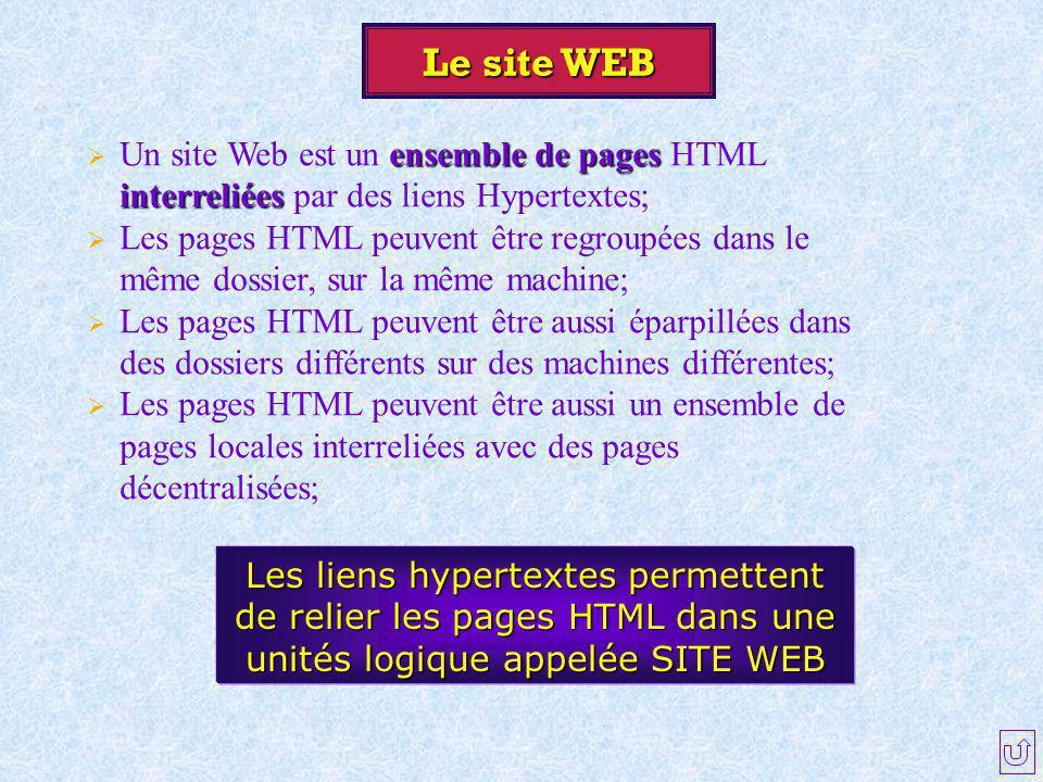Le site WEB ensemble de pages interreliées  Un site Web est un ensemble de pages HTML interreliées par des liens Hypertextes;  Les pages HTML peuven