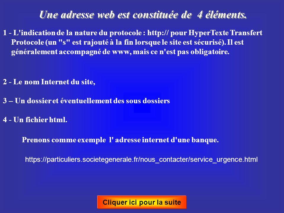 Structure d'une adresse Internet (URL) Une adresse Internet (ou URL: Uniform / Universal Resource Locator) définit un itinéraire conduisant aux donnée