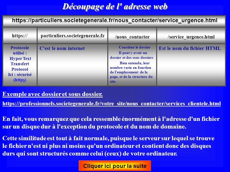 Une adresse web est constituée de 4 éléments. 1 - L'indication de la nature du protocole : http:// pour HyperTexte Transfert Protocole (un