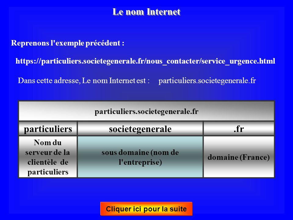 Les numéros IP et le nom Internet Chaque ordinateur relié à Internet peut être identifié par son numéro ou adresse IP, numéro unique, composé d'une su
