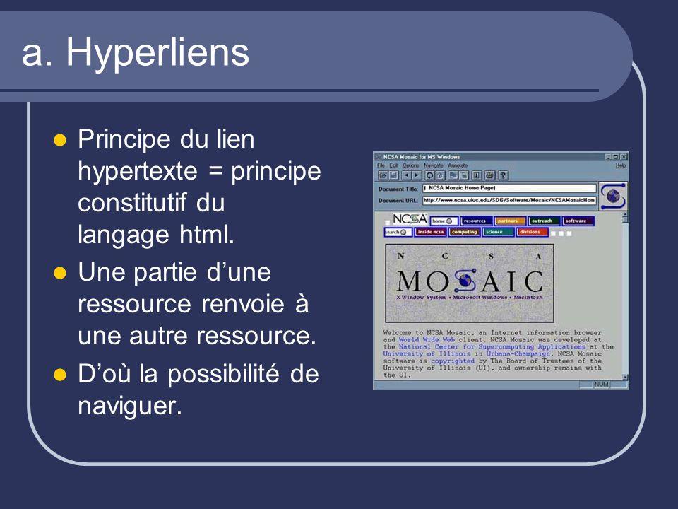 a. Hyperliens Principe du lien hypertexte = principe constitutif du langage html. Une partie d'une ressource renvoie à une autre ressource. D'où la po