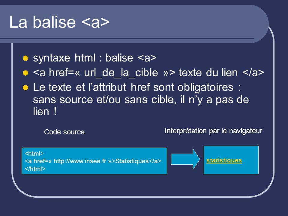 La balise syntaxe html : balise texte du lien Le texte et l'attribut href sont obligatoires : sans source et/ou sans cible, il n'y a pas de lien .