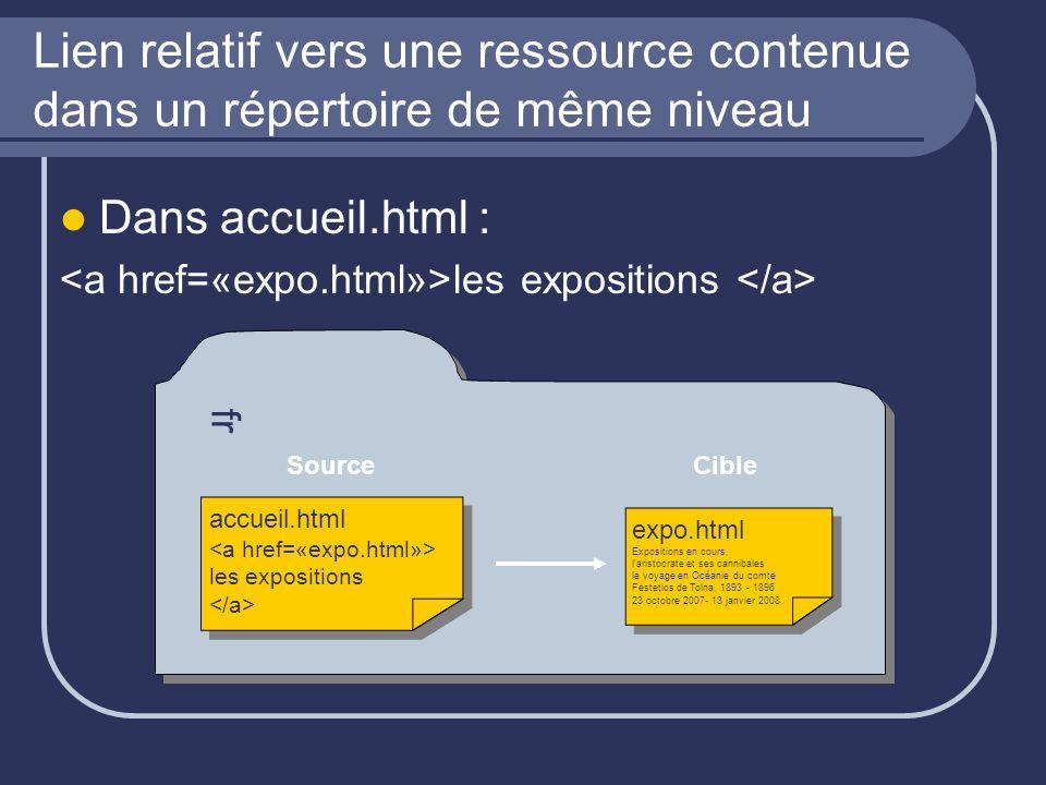 Lien relatif vers une ressource contenue dans un répertoire de même niveau Dans accueil.html : accueil.html les expositions fr expo.htmlExpositions en