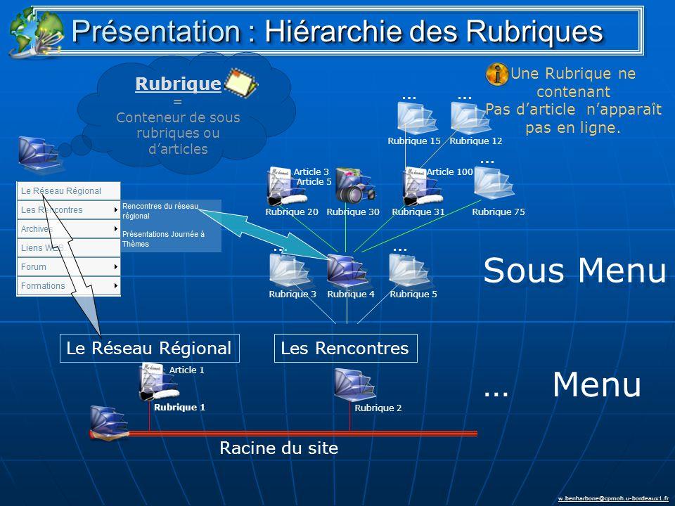 w.benharbone@cpmoh.u-bordeaux1.fr Présentation : Hiérarchie des Rubriques Une Rubrique ne contenant Pas d'article n'apparaît pas en ligne.