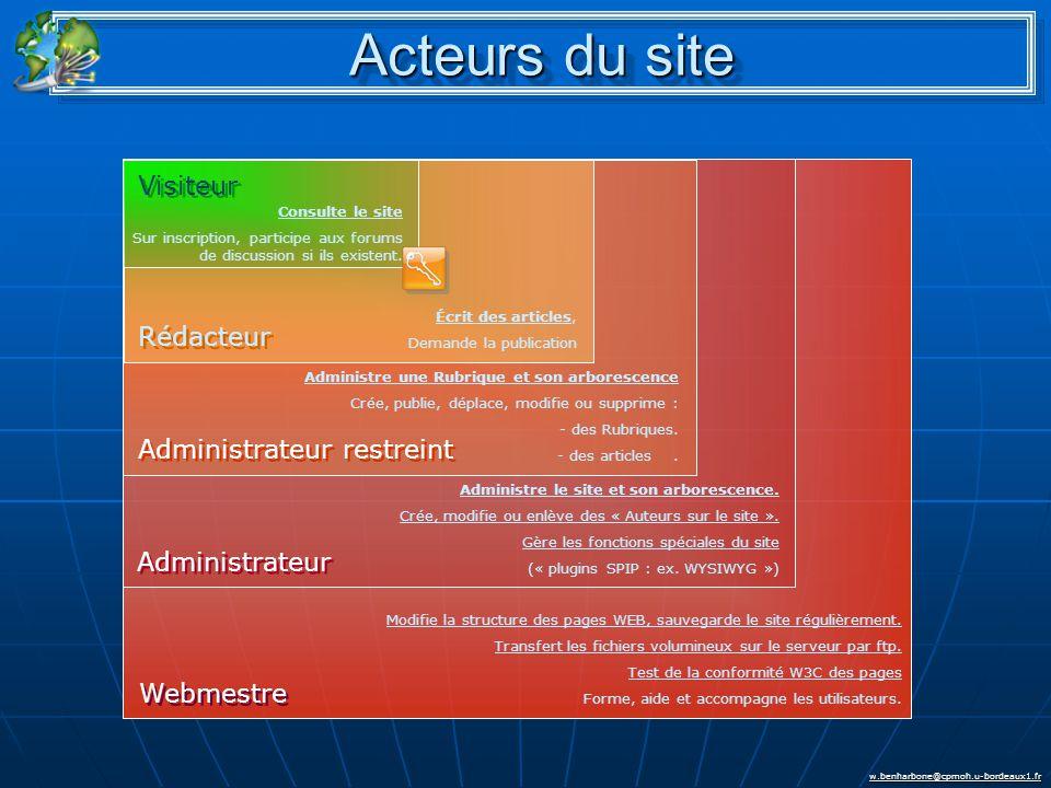 w.benharbone@cpmoh.u-bordeaux1.fr Webmestre Modifie la structure des pages WEB, sauvegarde le site régulièrement.