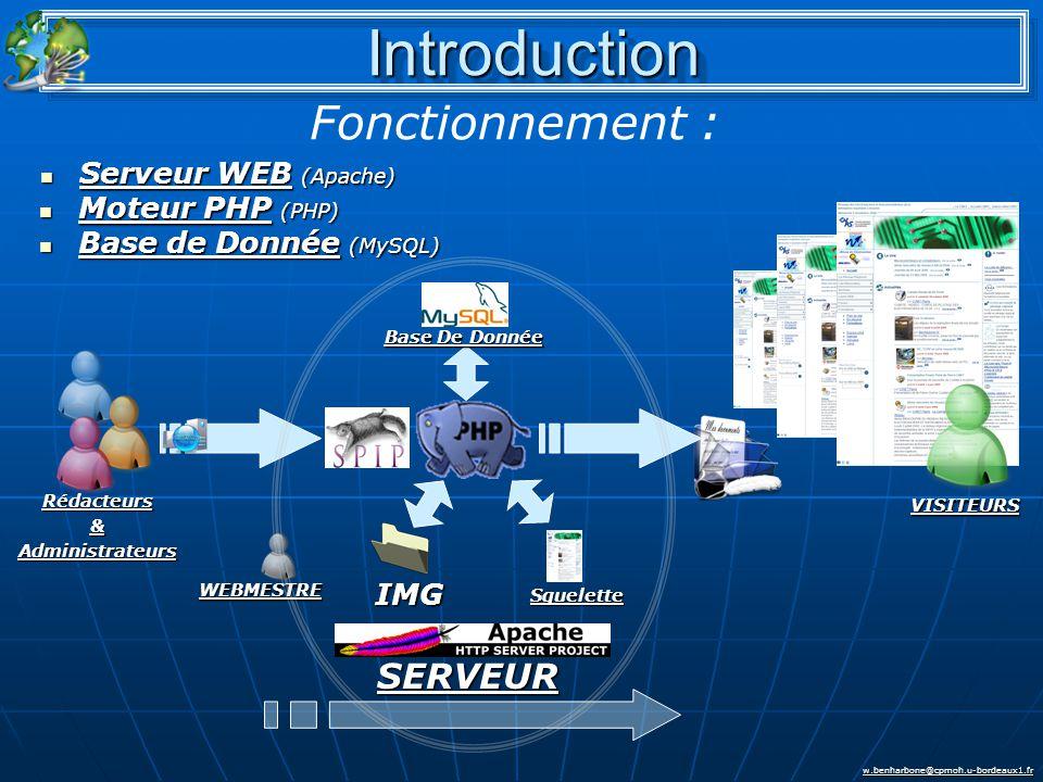 w.benharbone@cpmoh.u-bordeaux1.fr Serveur WEB (Apache) Serveur WEB (Apache) SERVEUR Rédacteurs&Administrateurs VISITEURS WEBMESTRE IMG Base De Donnée Squelette Moteur PHP (PHP) Moteur PHP (PHP) Base de Donnée (MySQL) Base de Donnée (MySQL) IntroductionIntroduction Fonctionnement :