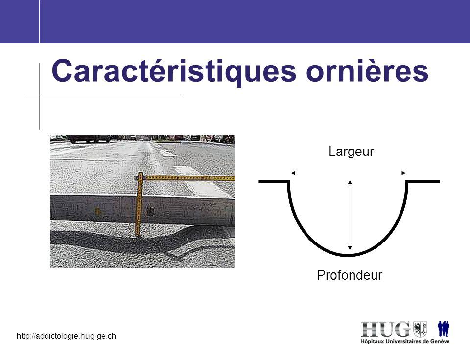 http://addictologie.hug-ge.ch Caractéristiques ornières Profondeur Largeur
