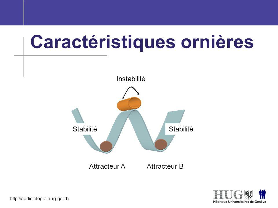 http://addictologie.hug-ge.ch Attracteur AAttracteur B Instabilité Stabilité Caractéristiques ornières