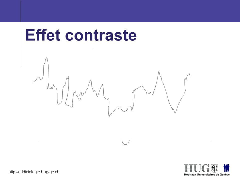 http://addictologie.hug-ge.ch Effet contraste