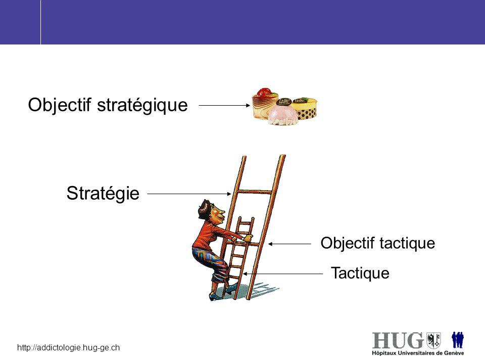 http://addictologie.hug-ge.ch Objectif stratégique Stratégie Tactique Objectif tactique
