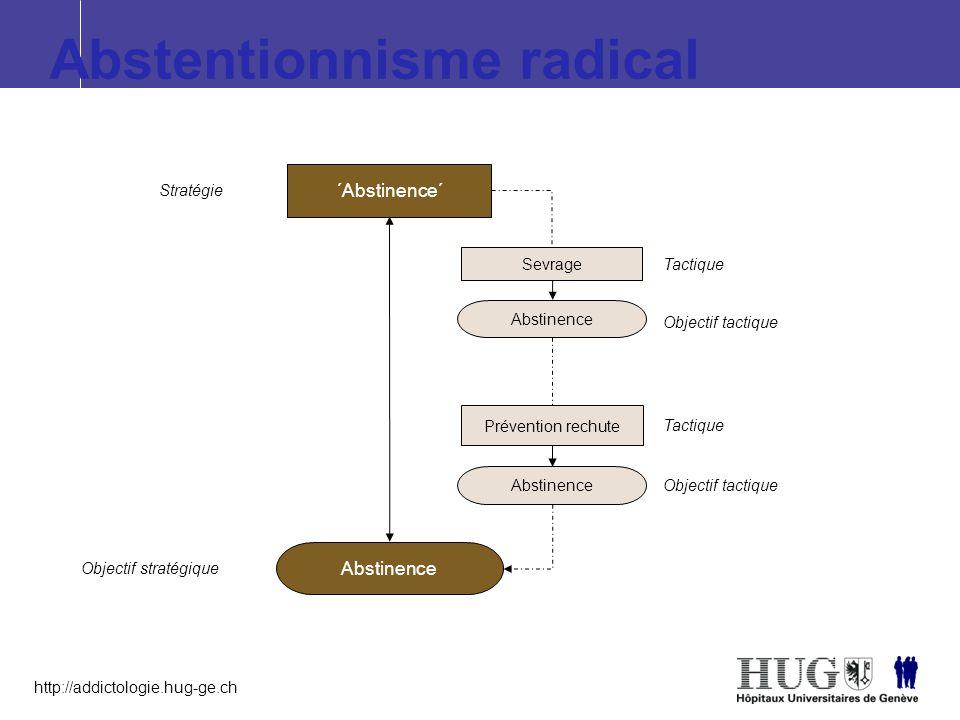 http://addictologie.hug-ge.ch Abstentionnisme radical Abstinence Objectif stratégique Stratégie ´Abstinence´ Sevrage Tactique Abstinence Objectif tact