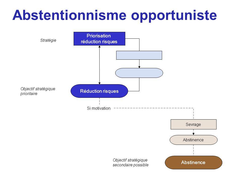 Abstentionnisme opportuniste Réduction risques Objectif stratégique prioritaire Stratégie Priorisation réduction risques Abstinence Objectif stratégiq