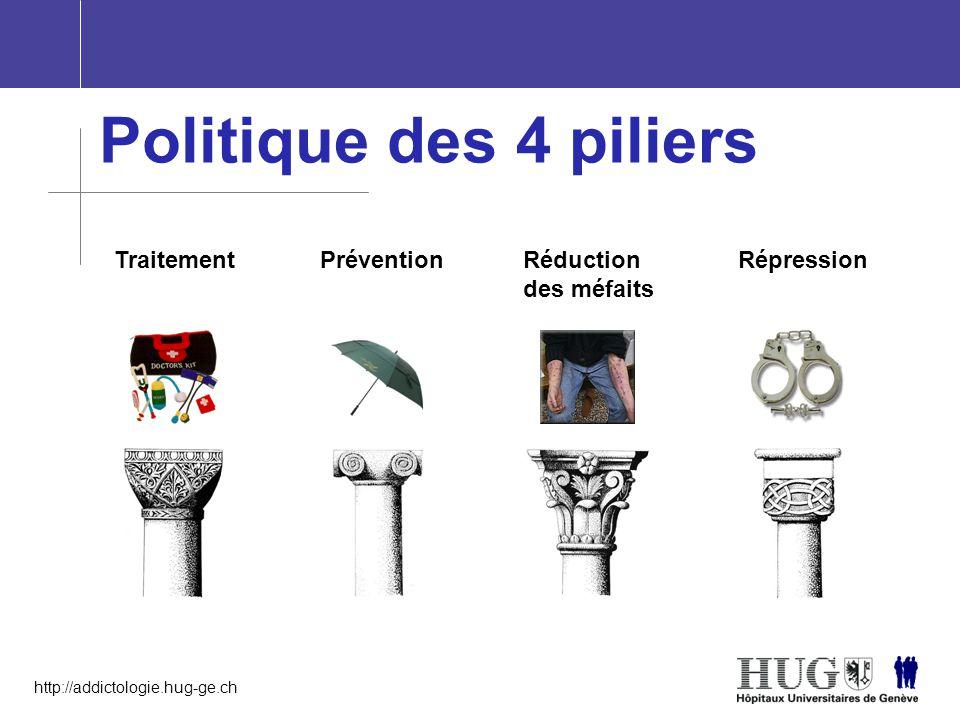 http://addictologie.hug-ge.ch Politique des 4 piliers TraitementPréventionRéduction des méfaits Répression