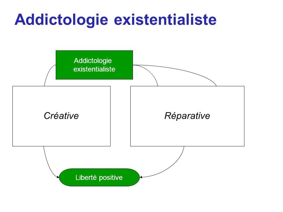 Addictologie existentialiste Liberté positive Empowerment existentialiste `Réduction risques` `Abstinence` Liberté négative Addictologie existentialis
