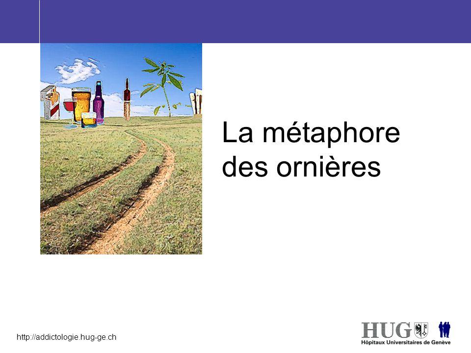 http://addictologie.hug-ge.ch La métaphore des ornières