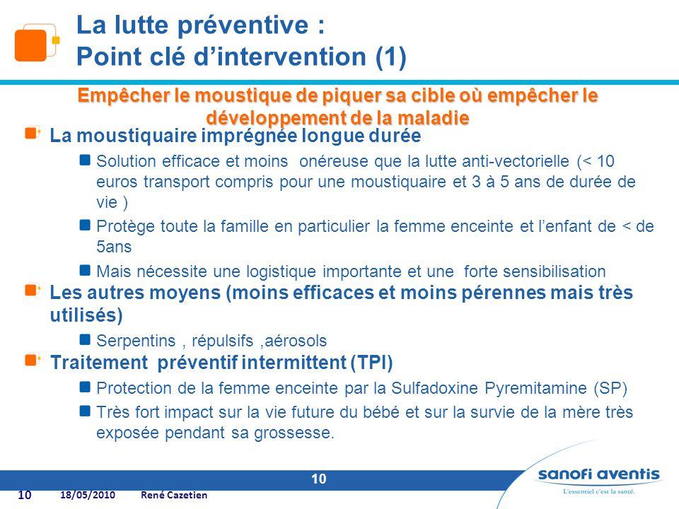 10 La moustiquaire imprégnée longue durée Solution efficace et moins onéreuse que la lutte anti-vectorielle (< 10 euros transport compris pour une mou