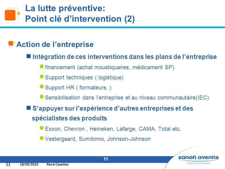 11 Action de l'entreprise Intégration de ces interventions dans les plans de l'entreprise financement (achat moustiquaires, médicament SP) Support tec