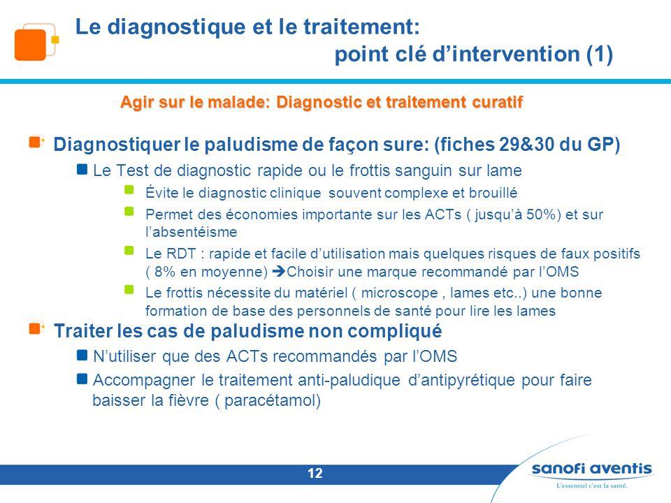 12 Le diagnostique et le traitement: point clé d'intervention (1) Agir sur le malade: Diagnostic et traitement curatif Diagnostiquer le paludisme de f