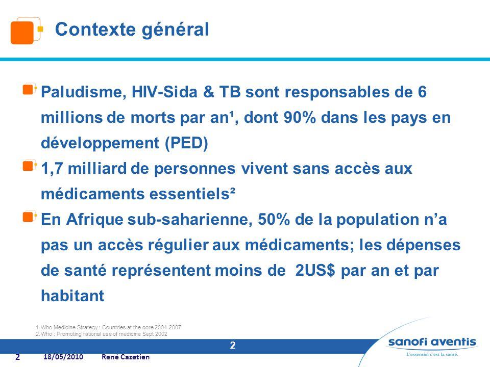 2 Paludisme, HIV-Sida & TB sont responsables de 6 millions de morts par an¹, dont 90% dans les pays en développement (PED) 1,7 milliard de personnes v