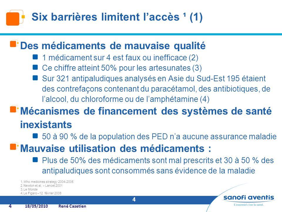 4 Des médicaments de mauvaise qualité 1 médicament sur 4 est faux ou inefficace (2) Ce chiffre atteint 50% pour les artesunates (3) Sur 321 antipaludi