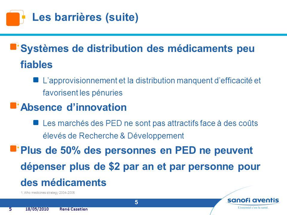 5 Systèmes de distribution des médicaments peu fiables L'approvisionnement et la distribution manquent d'efficacité et favorisent les pénuries Absence