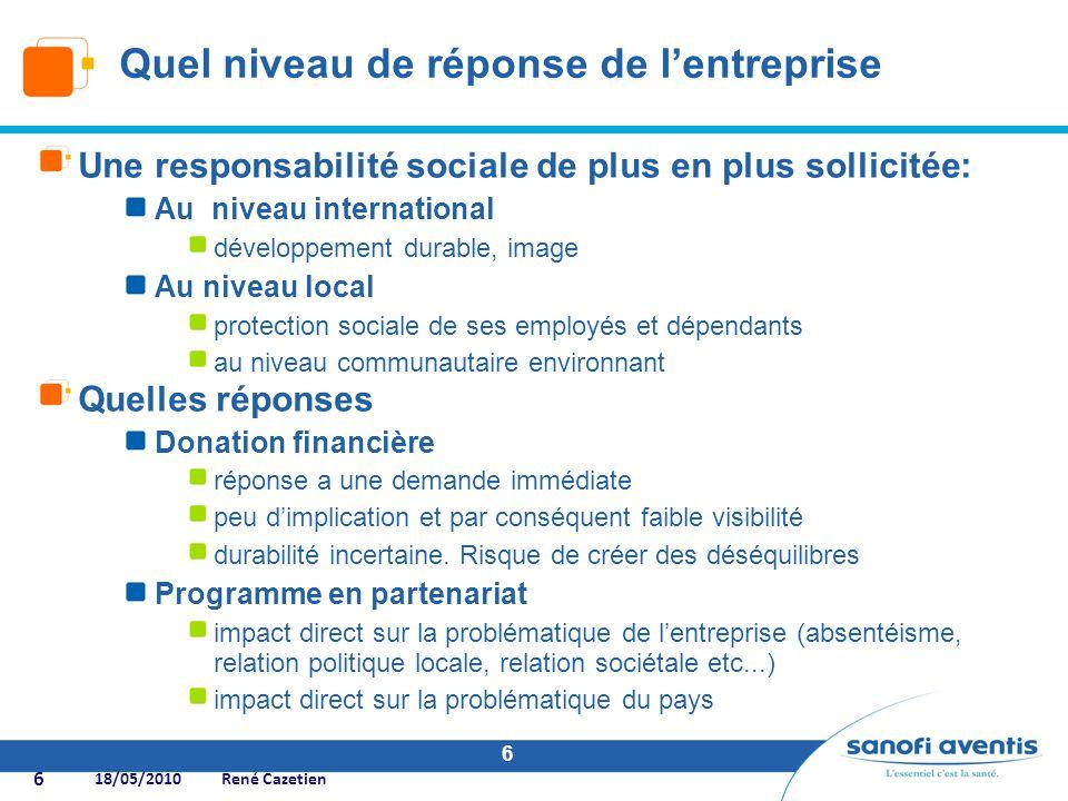 6 Une responsabilité sociale de plus en plus sollicitée: Au niveau international développement durable, image Au niveau local protection sociale de se