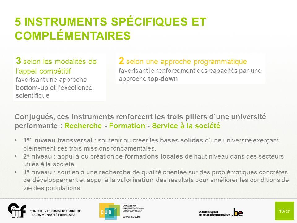 13 / 27 5 INSTRUMENTS SPÉCIFIQUES ET COMPLÉMENTAIRES 3 selon les modalités de l'appel compétitif favorisant une approche bottom-up et l'excellence sci
