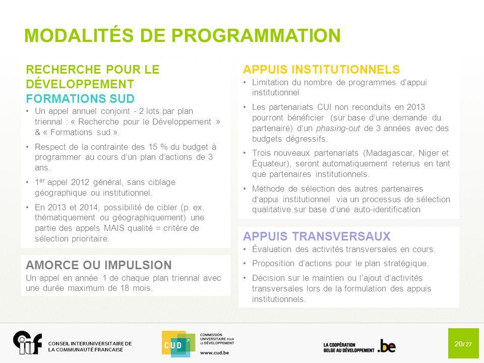 20 / 27 MODALITÉS DE PROGRAMMATION APPUIS INSTITUTIONNELS Limitation du nombre de programmes d'appui institutionnel Les partenariats CUI non reconduit