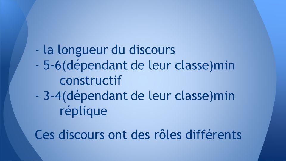 - la longueur du discours - 5-6(dépendant de leur classe)min constructif - 3-4(dépendant de leur classe)min réplique Ces discours ont des rôles différents